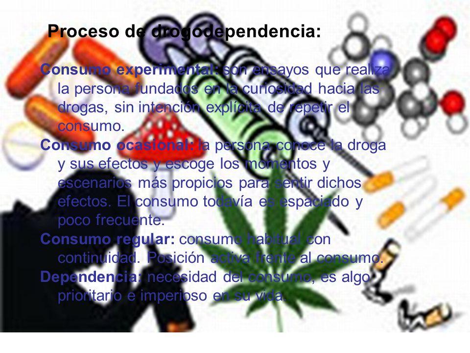 Proceso de drogodependencia:
