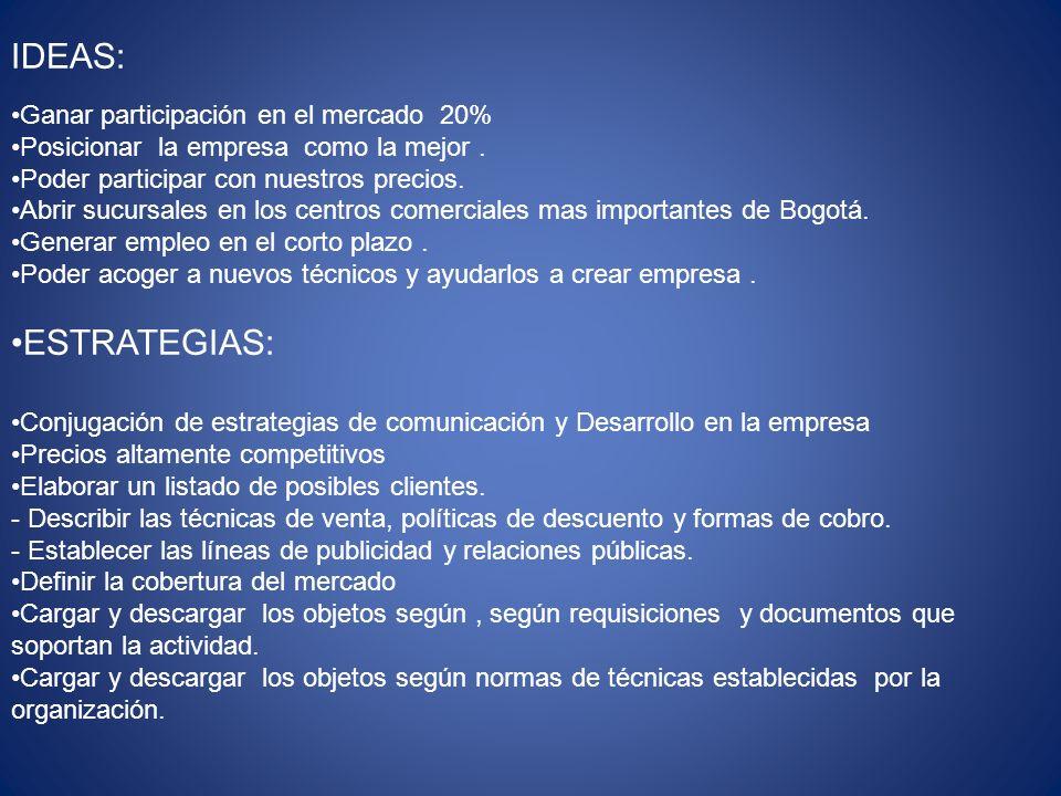 IDEAS: ESTRATEGIAS: Ganar participación en el mercado 20%