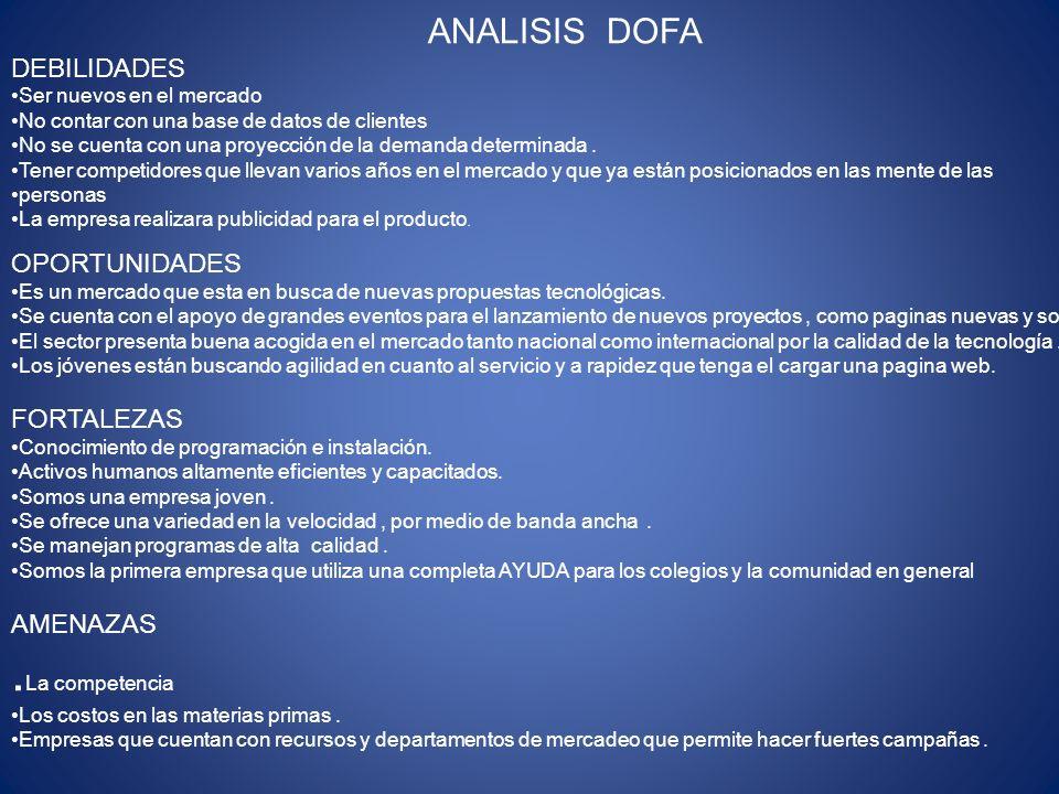 .La competencia ANALISIS DOFA DEBILIDADES OPORTUNIDADES FORTALEZAS