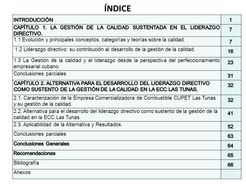 ÍNDICE INTRODUCCIÓN. 1. CAPÍTULO 1. LA GESTIÓN DE LA CALIDAD SUSTENTADA EN EL LIDERAZGO DIRECTIVO.