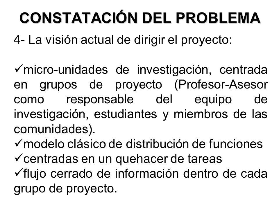 CONSTATACIÓN DEL PROBLEMA