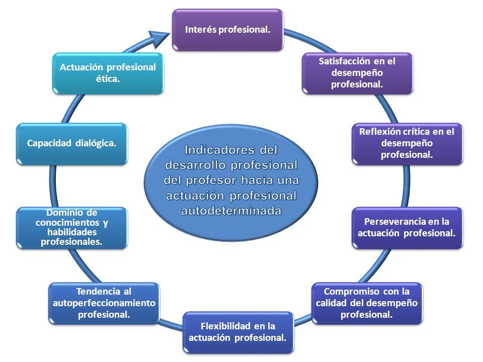 Interés profesional.Actuación profesional ética. Satisfacción en el desempeño profesional. Capacidad dialógica.