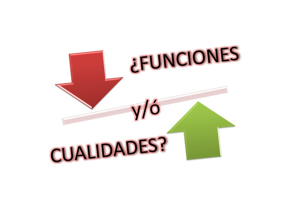 ¿FUNCIONES CUALIDADES y/ó