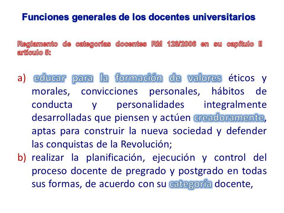 Funciones generales de los docentes universitarios