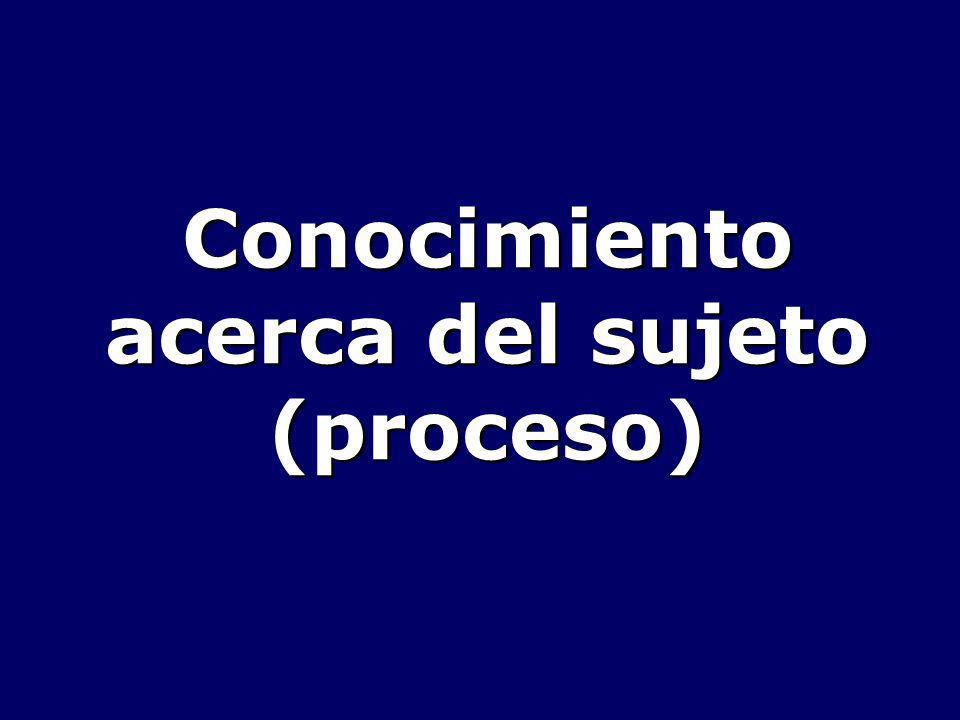 Conocimiento acerca del sujeto (proceso)