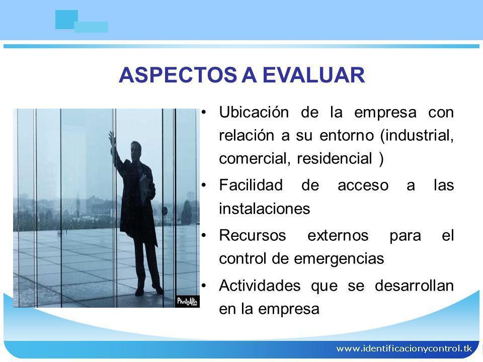 ASPECTOS A EVALUAR Ubicación de la empresa con relación a su entorno (industrial, comercial, residencial )
