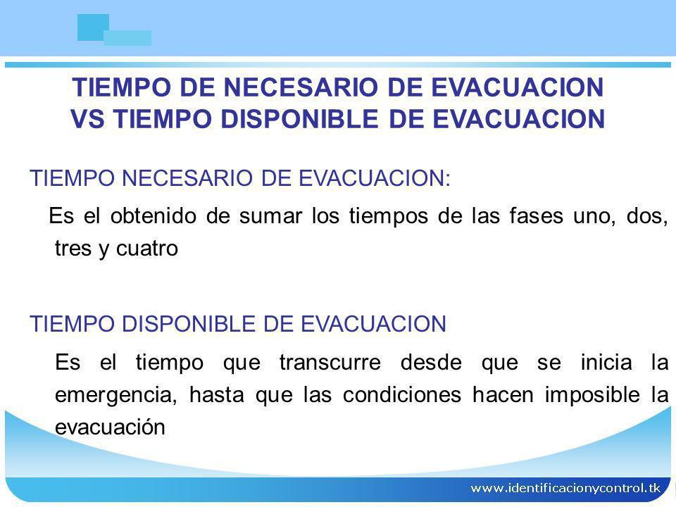 TIEMPO DE NECESARIO DE EVACUACION VS TIEMPO DISPONIBLE DE EVACUACION