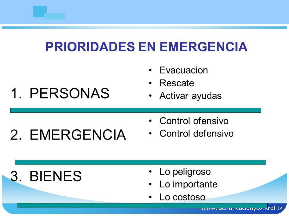 PRIORIDADES EN EMERGENCIA
