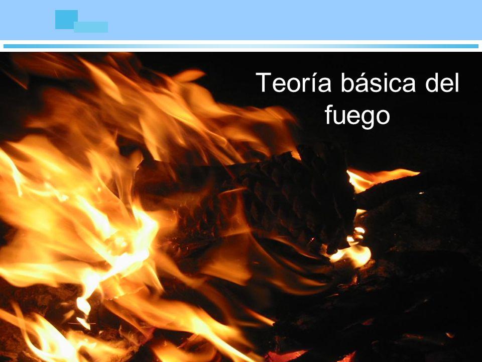 Teoría básica del fuego