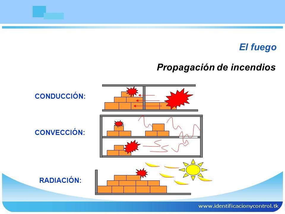 Propagación de incendios