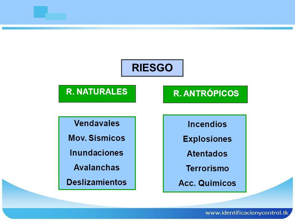 RIESGO R. NATURALES R. ANTRÓPICOS Vendavales Incendios Mov. Sísmicos