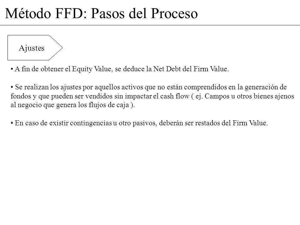 Método FFD: Pasos del Proceso