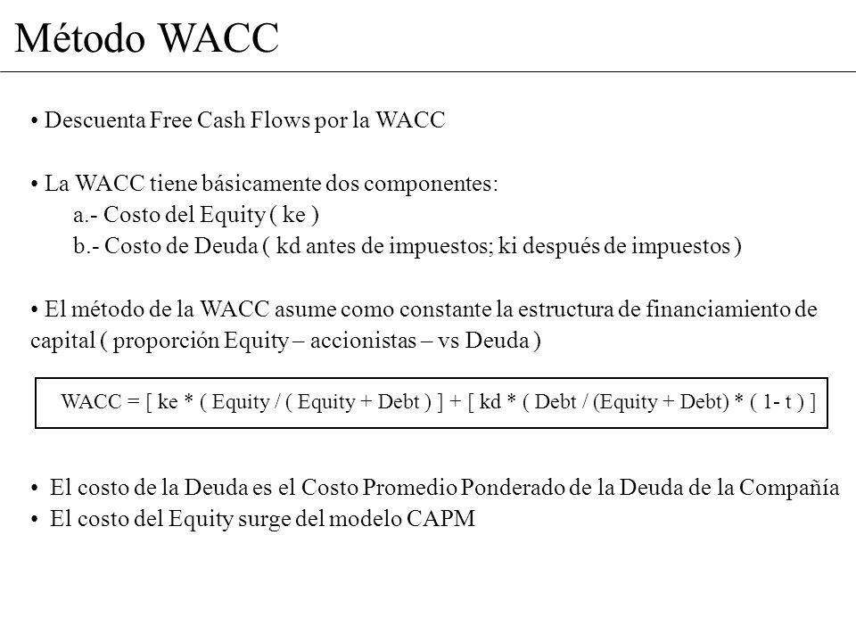 Método WACC Descuenta Free Cash Flows por la WACC