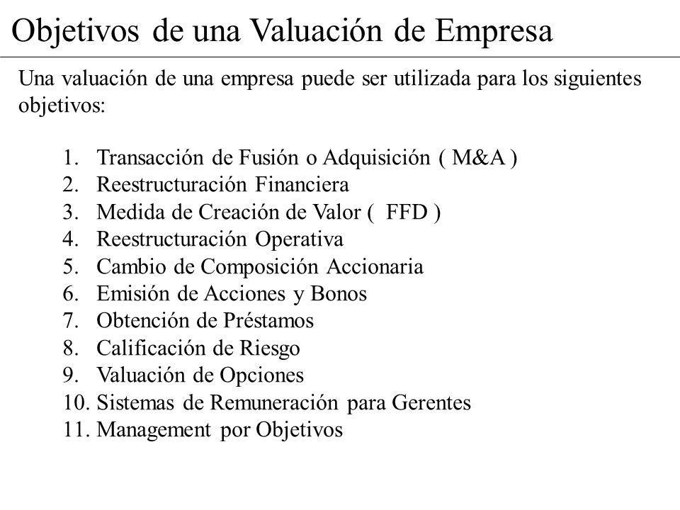 Objetivos de una Valuación de Empresa
