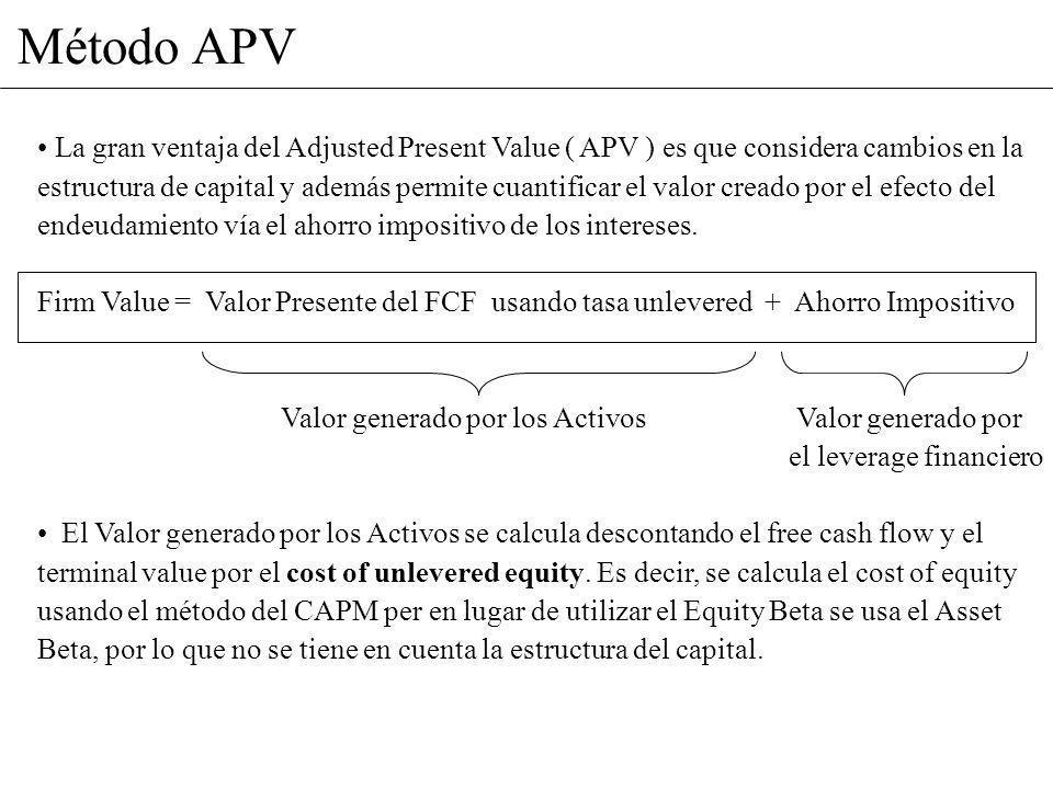 Método APV