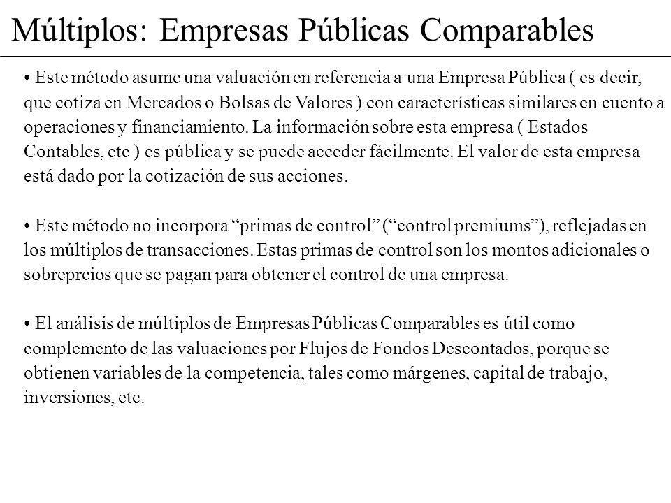 Múltiplos: Empresas Públicas Comparables