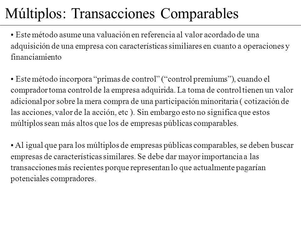 Múltiplos: Transacciones Comparables