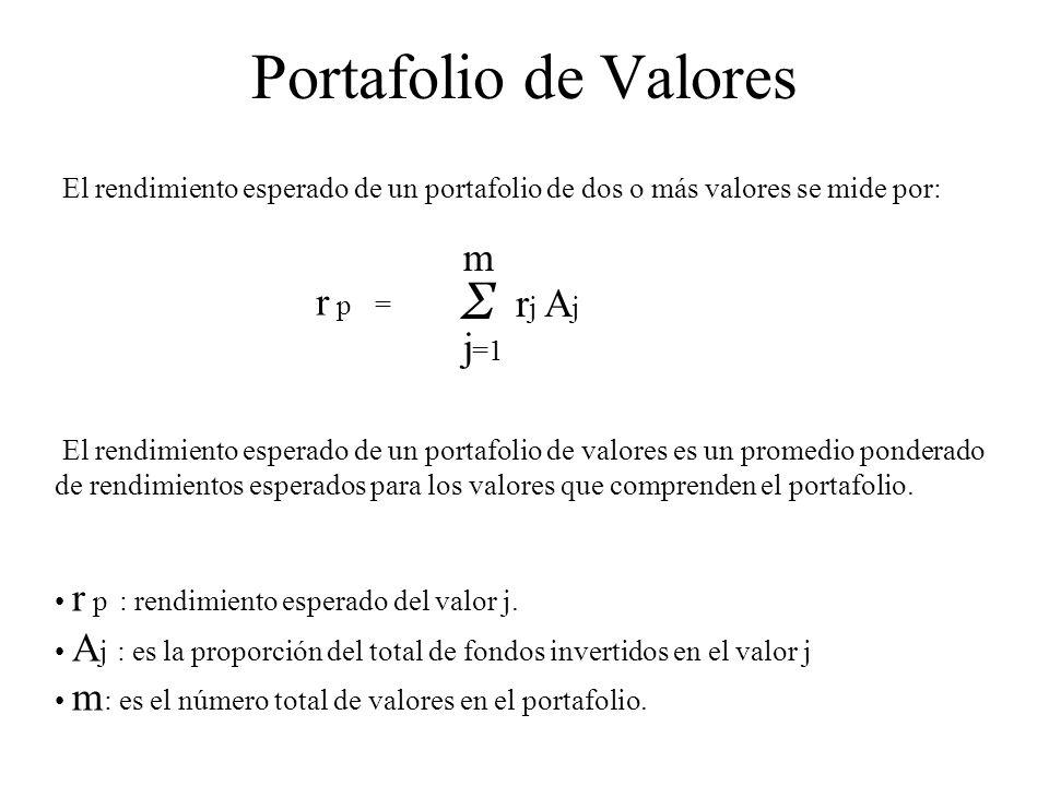 Portafolio de Valores Σ m r p = rj Aj j=1