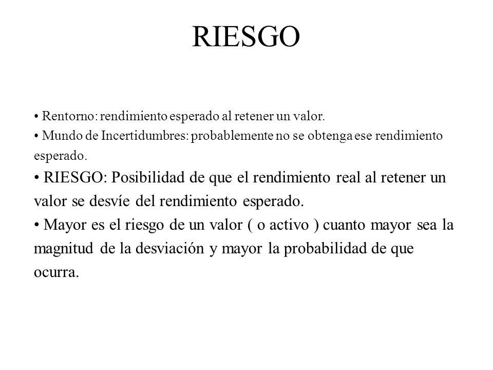 RIESGO Rentorno: rendimiento esperado al retener un valor. Mundo de Incertidumbres: probablemente no se obtenga ese rendimiento esperado.