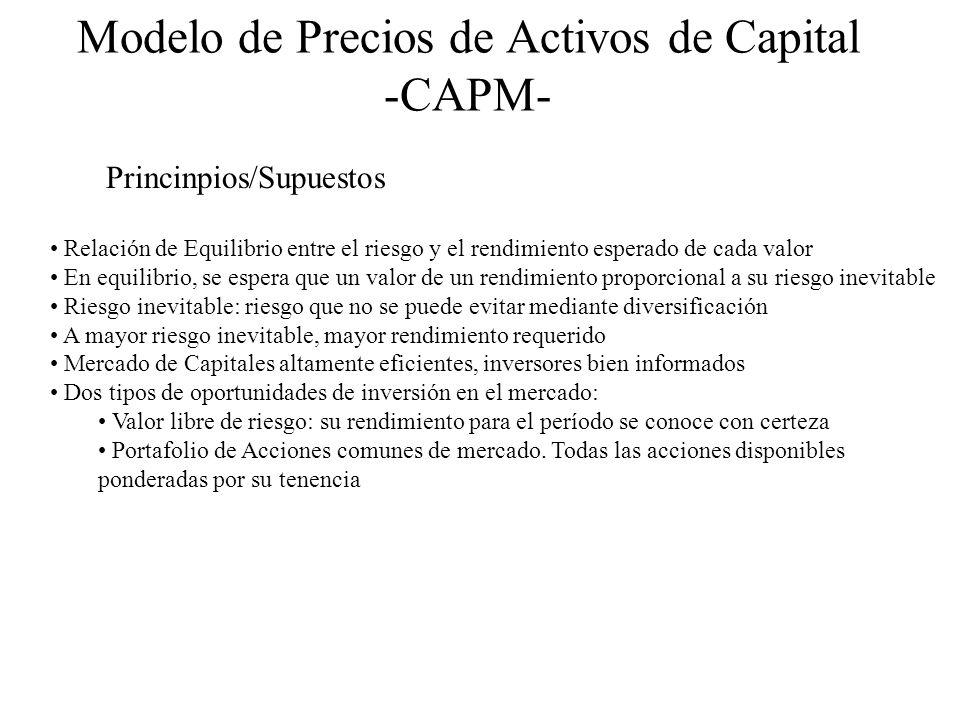 Modelo de Precios de Activos de Capital -CAPM-