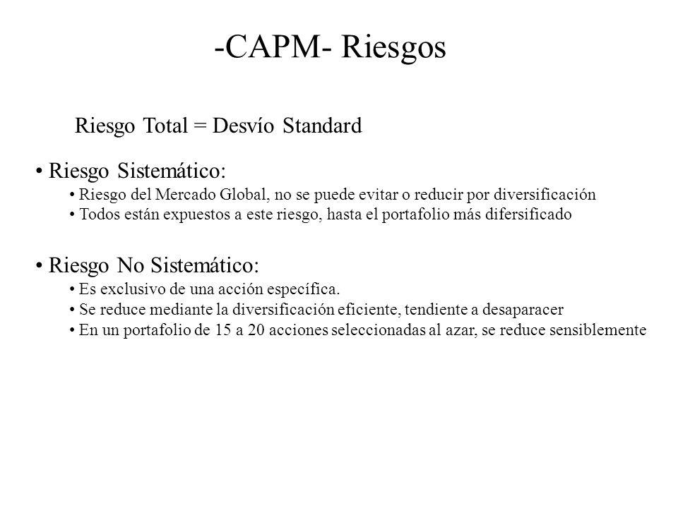 -CAPM- Riesgos Riesgo Total = Desvío Standard Riesgo Sistemático: