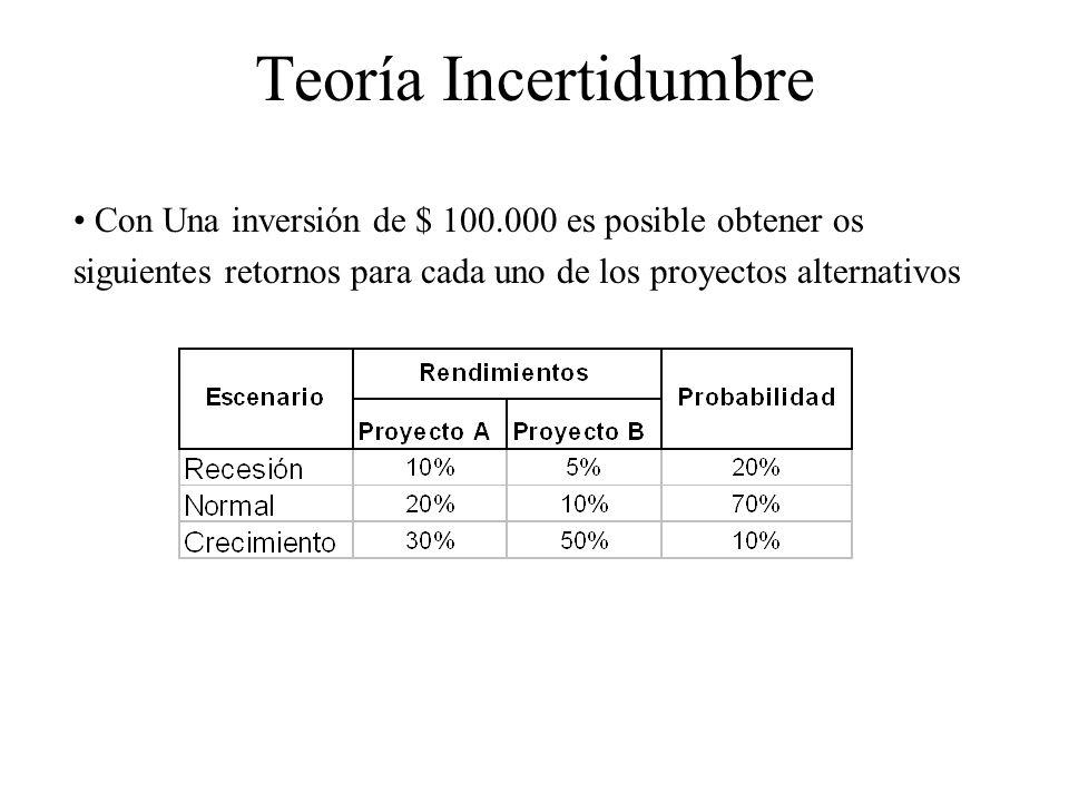 Teoría IncertidumbreCon Una inversión de $ 100.000 es posible obtener os siguientes retornos para cada uno de los proyectos alternativos.