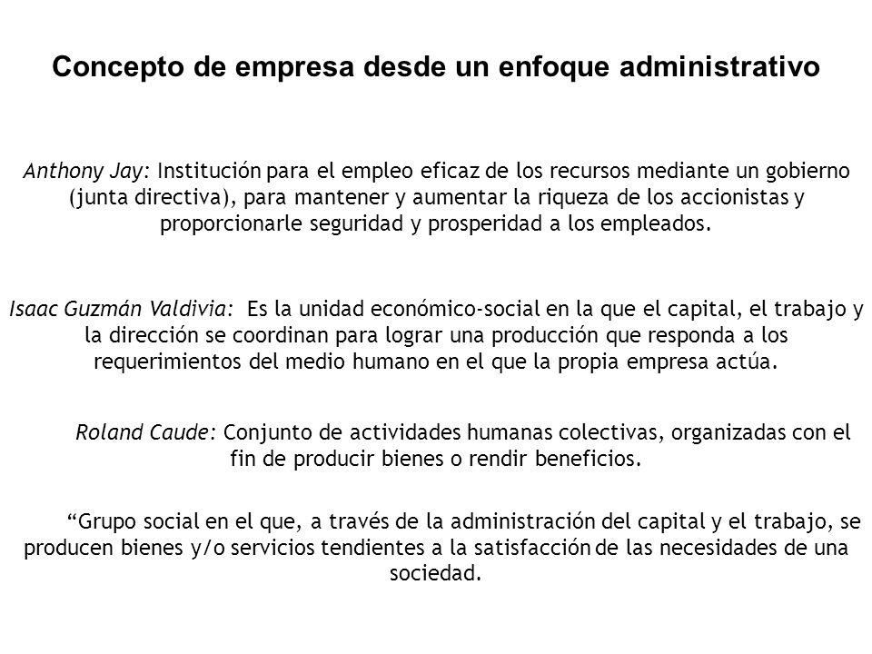 Concepto de empresa desde un enfoque administrativo