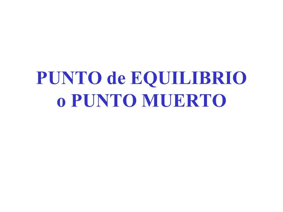 PUNTO de EQUILIBRIO o PUNTO MUERTO