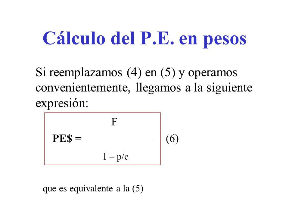 Cálculo del P.E. en pesos Si reemplazamos (4) en (5) y operamos convenientemente, llegamos a la siguiente expresión: