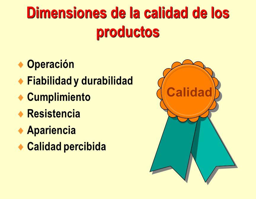 Dimensiones de la calidad de los productos