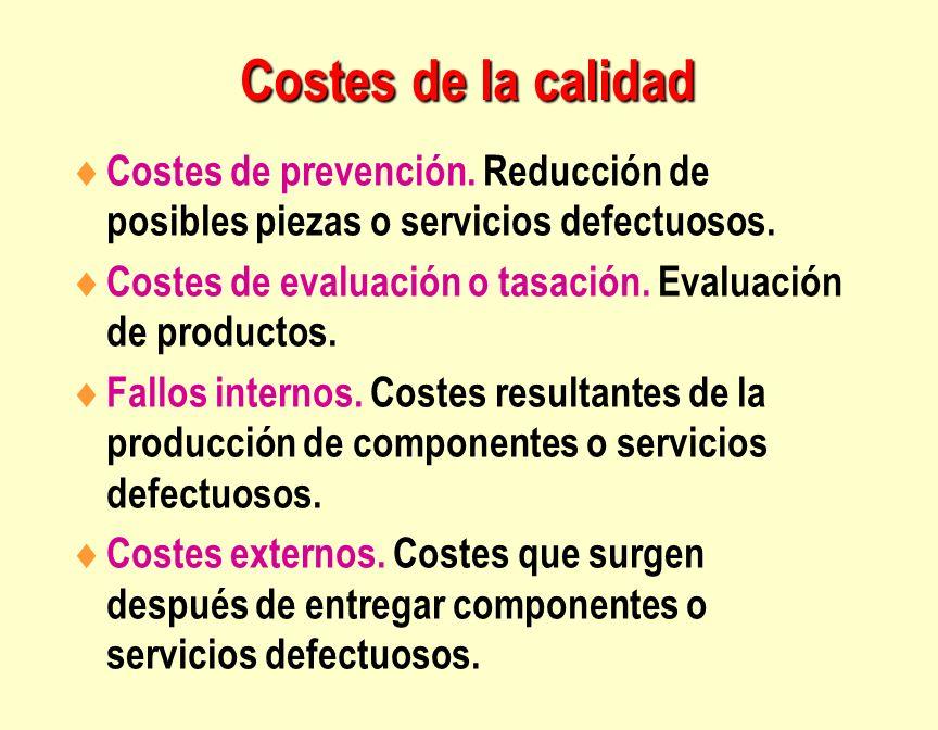 Costes de la calidad Costes de prevención. Reducción de posibles piezas o servicios defectuosos.