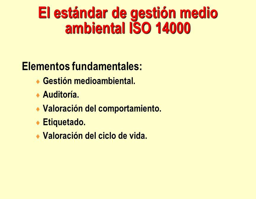 El estándar de gestión medio ambiental ISO 14000