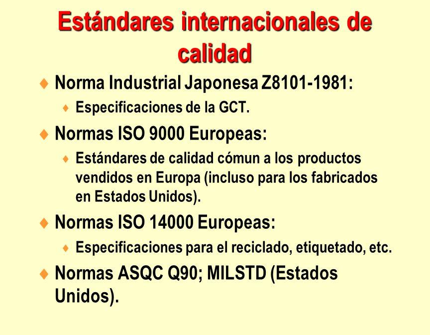 Estándares internacionales de calidad