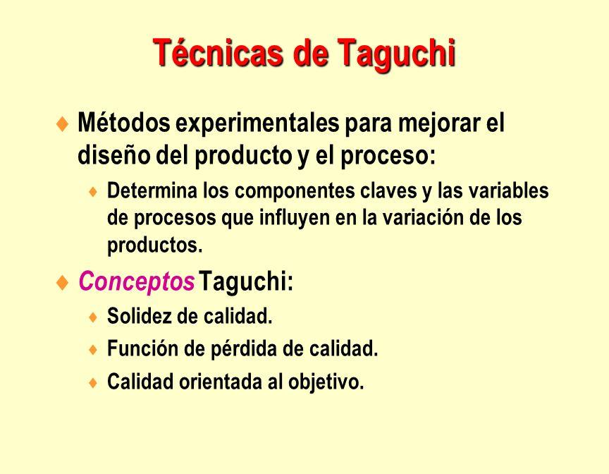 Técnicas de TaguchiMétodos experimentales para mejorar el diseño del producto y el proceso:
