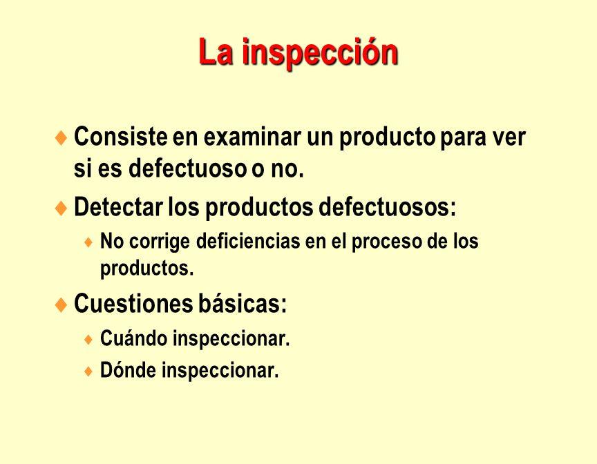 La inspecciónConsiste en examinar un producto para ver si es defectuoso o no. Detectar los productos defectuosos: