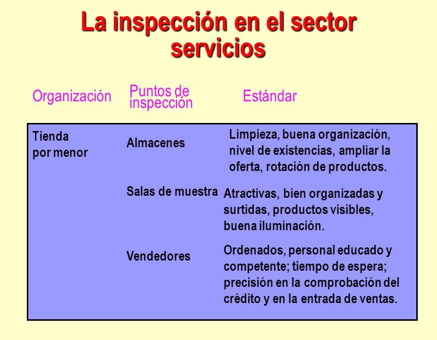 La inspección en el sector servicios