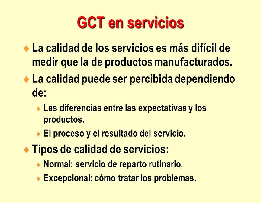GCT en servicios La calidad de los servicios es más difícil de medir que la de productos manufacturados.
