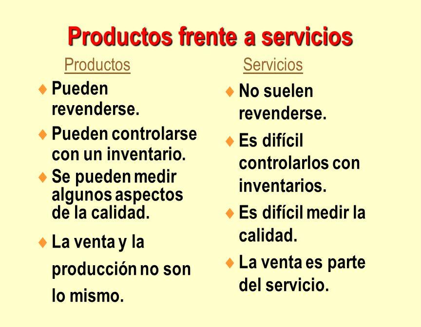 Productos frente a servicios