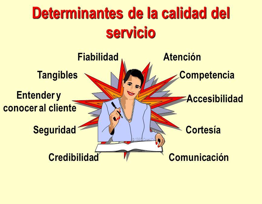Determinantes de la calidad del servicio