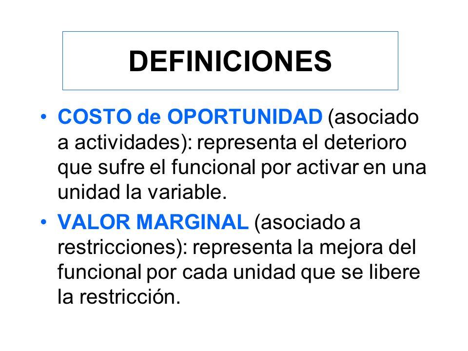 DEFINICIONESCOSTO de OPORTUNIDAD (asociado a actividades): representa el deterioro que sufre el funcional por activar en una unidad la variable.