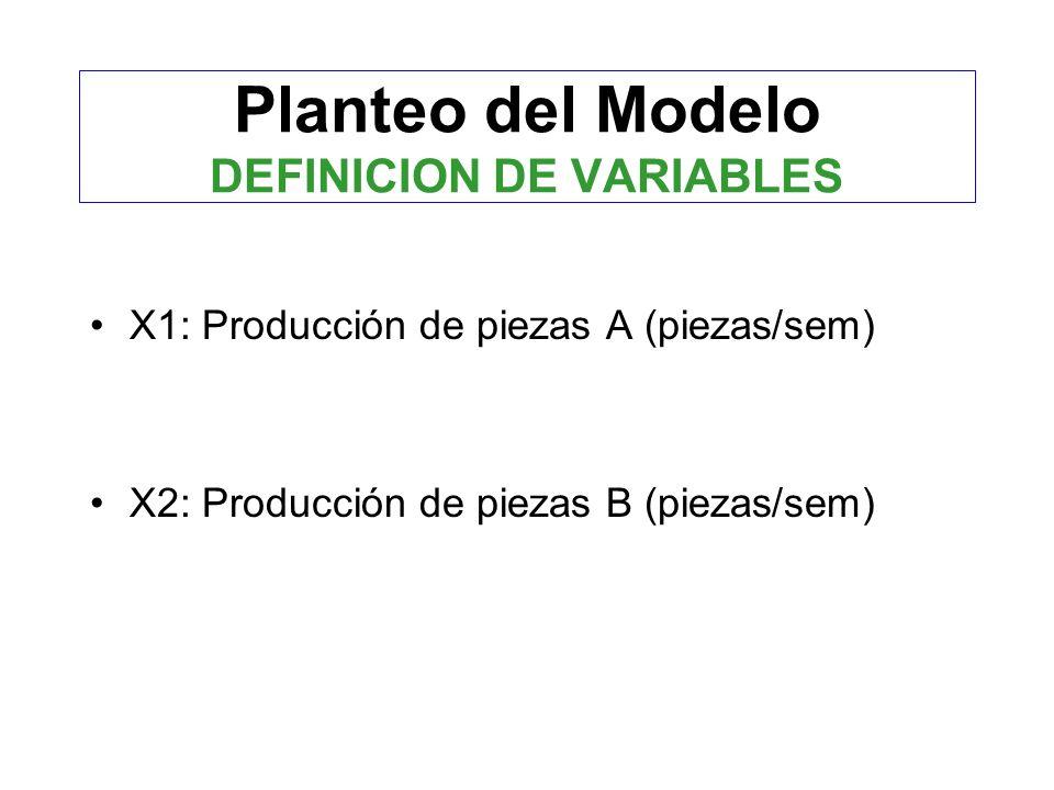 Planteo del Modelo DEFINICION DE VARIABLES