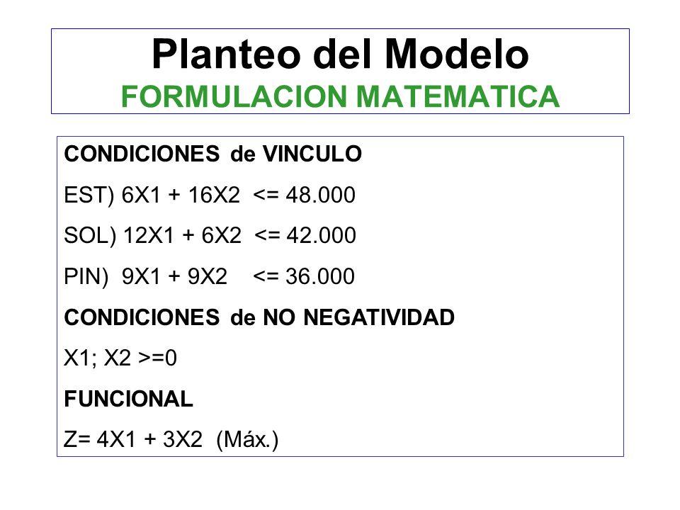 Planteo del Modelo FORMULACION MATEMATICA