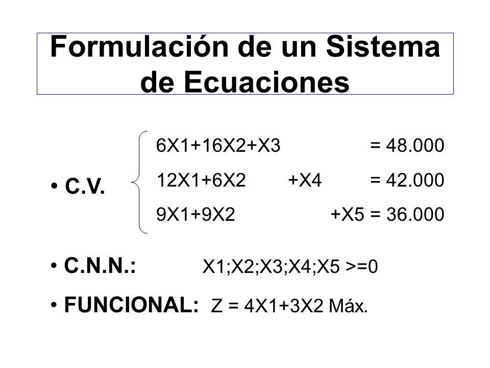 Formulación de un Sistema de Ecuaciones