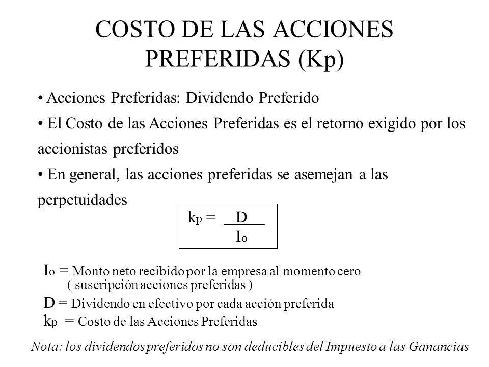 COSTO DE LAS ACCIONES PREFERIDAS (Kp)