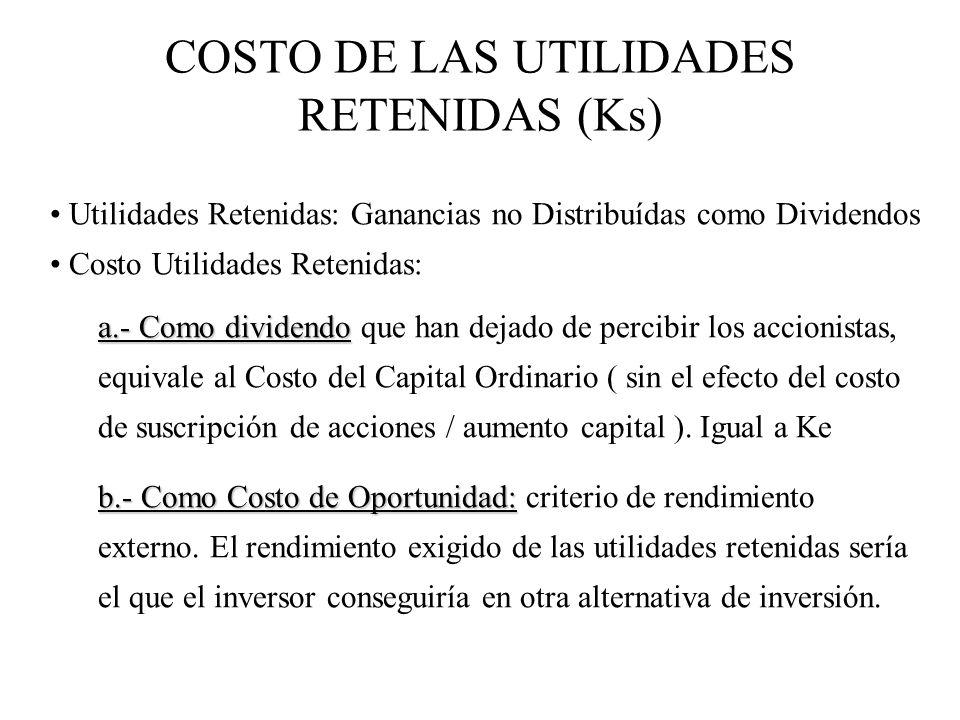 COSTO DE LAS UTILIDADES RETENIDAS (Ks)