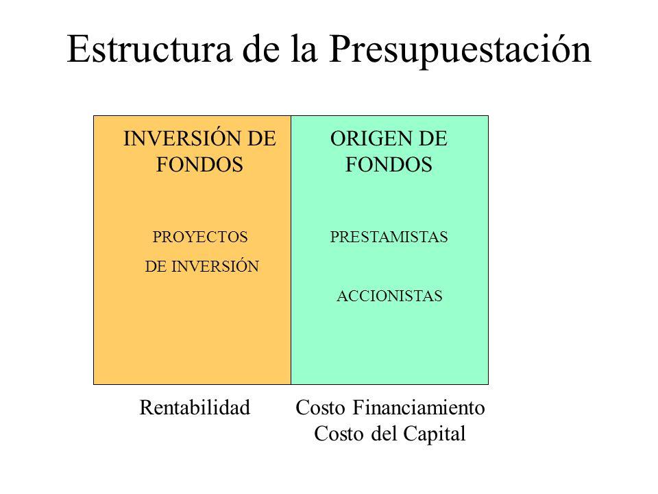 Estructura de la Presupuestación