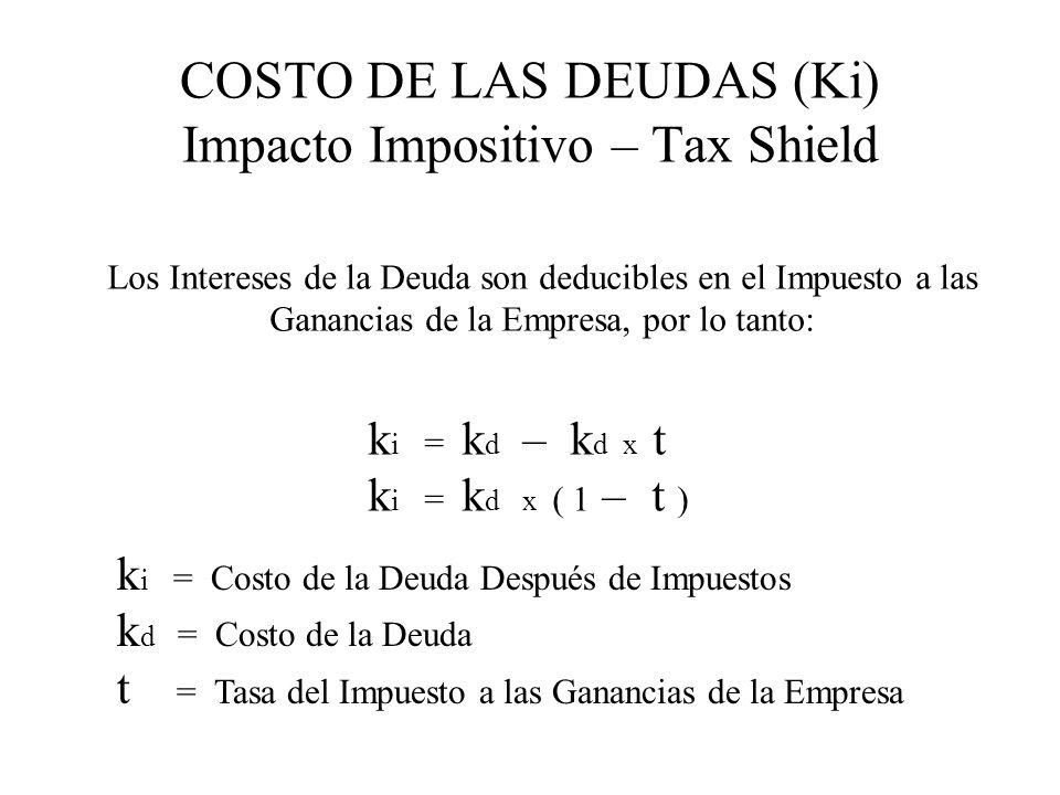 COSTO DE LAS DEUDAS (Ki) Impacto Impositivo – Tax Shield