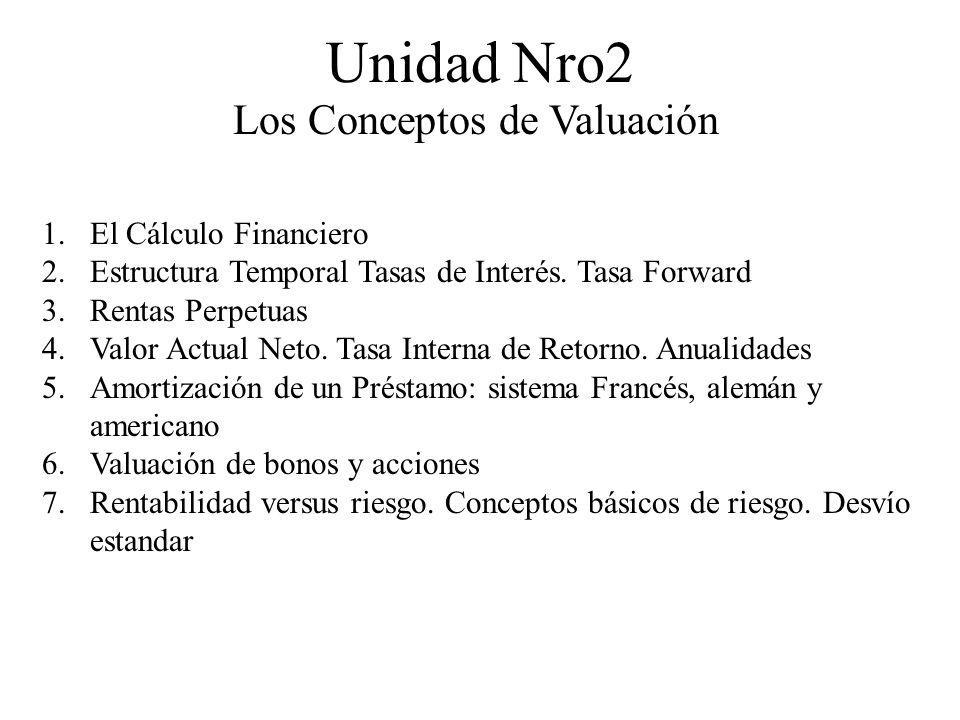Los Conceptos de Valuación
