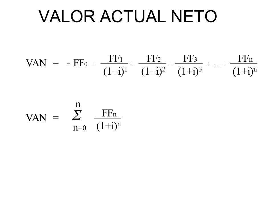 VALOR ACTUAL NETO Σ FF1 (1+i)1 FF2 (1+i)2 FF3 (1+i)3 FFn (1+i)n VAN =