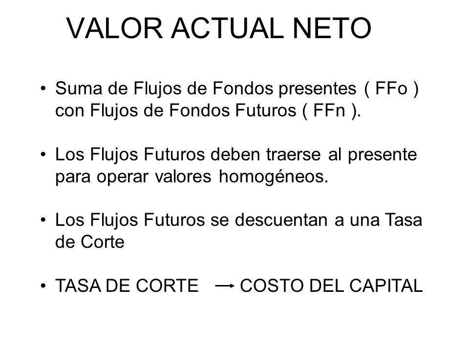 VALOR ACTUAL NETOSuma de Flujos de Fondos presentes ( FFo ) con Flujos de Fondos Futuros ( FFn ).